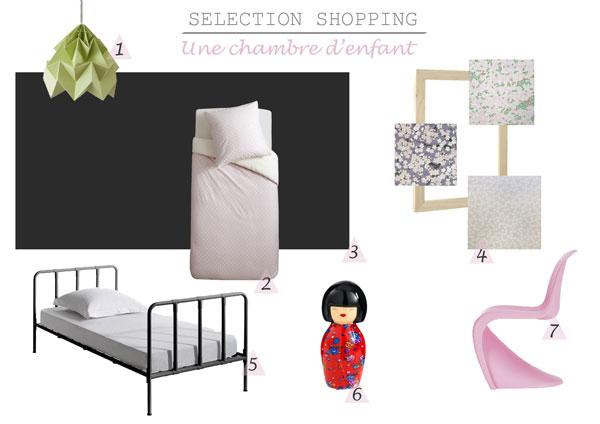 Sélection Shopping Chambre